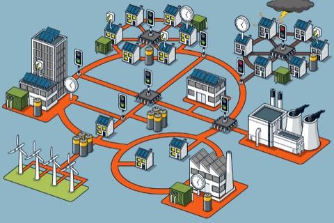 Un nuovo ed innovativo modello di incentivazione delle fonti rinnovabili
